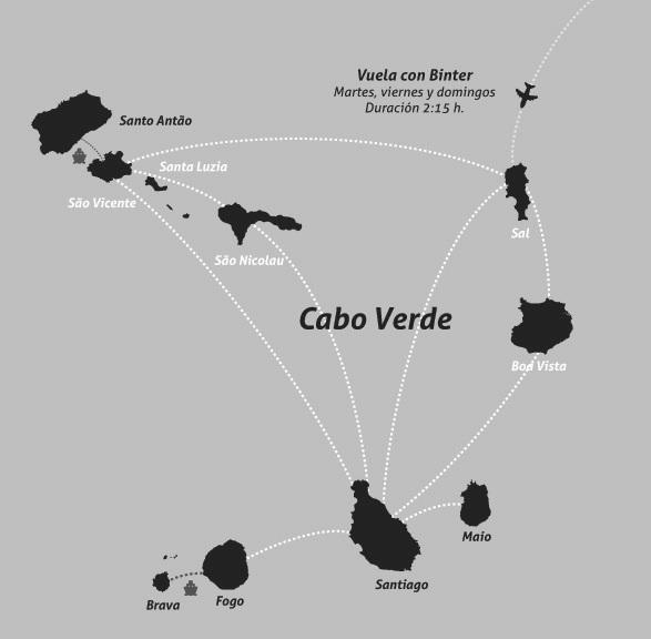 Mapa de Cabo Verde y de las líneas interinsulares que opera la aerolínea BinterCV